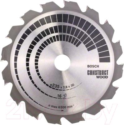 Пильный диск Bosch 2.608.640.636