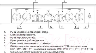 Плита газовая Gefest 5102-02