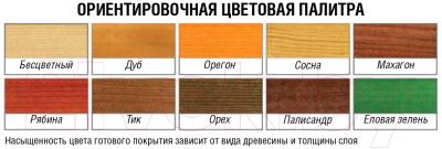 Защитно-декоративный состав Здоровый дом Тик (3л)