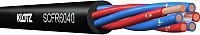 Кабель Klotz SCFR 6040 -