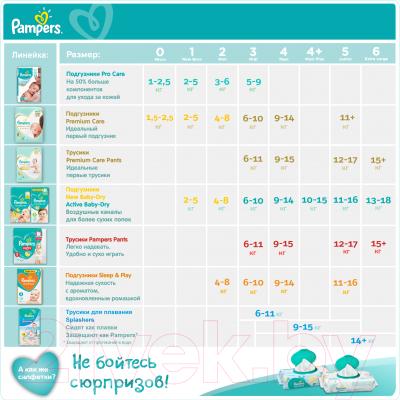 Подгузники Pampers Active Baby-Dry 5 Junior (87шт) -