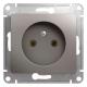 Розетка Schneider Electric Glossa GSL001241 -