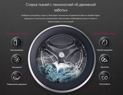 Стирально-сушильная машина LG F4J6TG1W