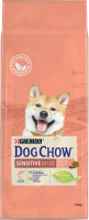 Корм для собак Dog Chow Sensitive полнорационный (14кг) -