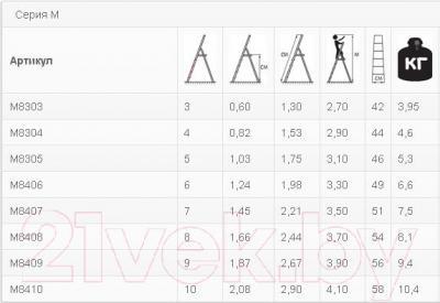 Лестница-стремянка Алюмет M8304 - общие характеристики