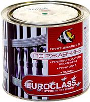Краска декоративная Euroclass По ржавчине (1.9кг, зеленый) -