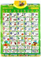Развивающая игрушка Умка Плакат. Чебурашка / HX0251-R3 -