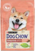 Корм для собак Dog Chow Sensitive с лососем полнорационный (2.5кг) -