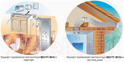 Вентилятор вытяжной Vents 150 ВКО - Пример монтажа