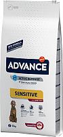 Корм для собак Advance Adult Sensitive с ягненком и рисом (12кг) -