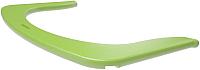 Ограничитель для стульчика Millwood Вырастайка ОВ-1 4.6 (зеленый) -
