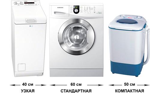 ширина стиральной машины фото
