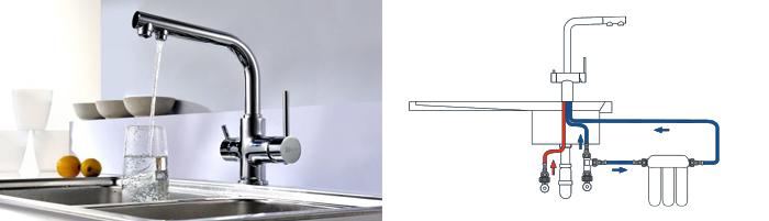 смеситель с подключением фильтра для воды