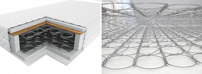 матрасы с зависимым пружинным блоком фото