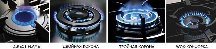 газовые конфорки фото