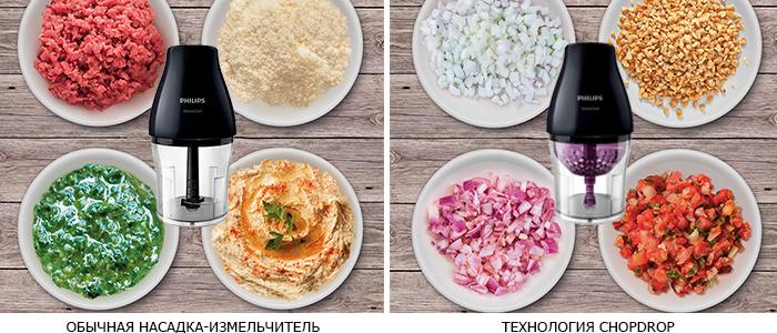 измельчители для кухни фото