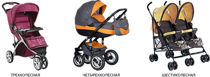 количество колес в детской коляске