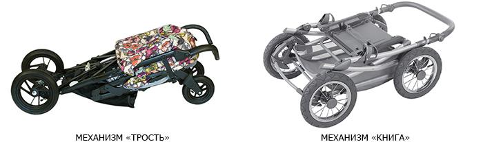 Механизм трансформации детской коляски