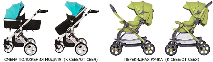 регулировка детской коляски фото