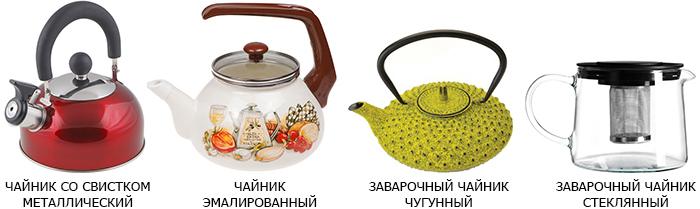 материалы чайников фото