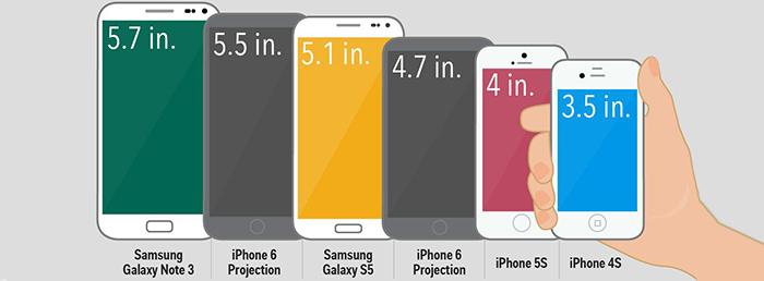 диагональ экрана смартфона