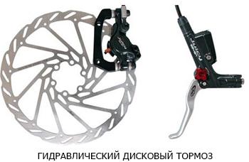 гидравлический дисковый тормоз