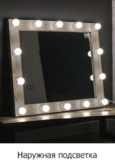 Наружная подсветка на зеркале